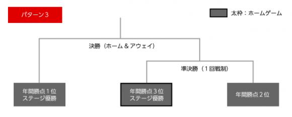 pic_championship-03