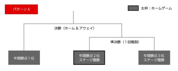 pic_championship-04