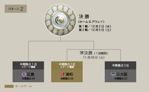 pic_championship-09